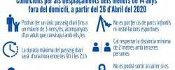Imatge de L'ordre del Ministeri de Sanitat estableix les condicions per la sortida al carrer dels menors de 14 anys 9