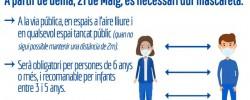 Imatge de Ús obligatori de les mascaretes en persones de més de 6 anys 2