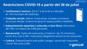 Imatge de Actualització de les mesures i restriccions per tal de contenir la Covid19 2